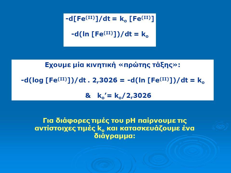-d[Fe(II)]/dt = ko [Fe(II)] -d(ln [Fe(II)])/dt = ko